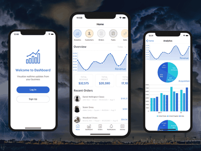 Admin Dashboard iOS App Template signup login onboarding charts data visualization analytics template dashboard template mobile templates swift app templates admin dashboard