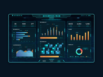 Data visualization large screen system 2.0