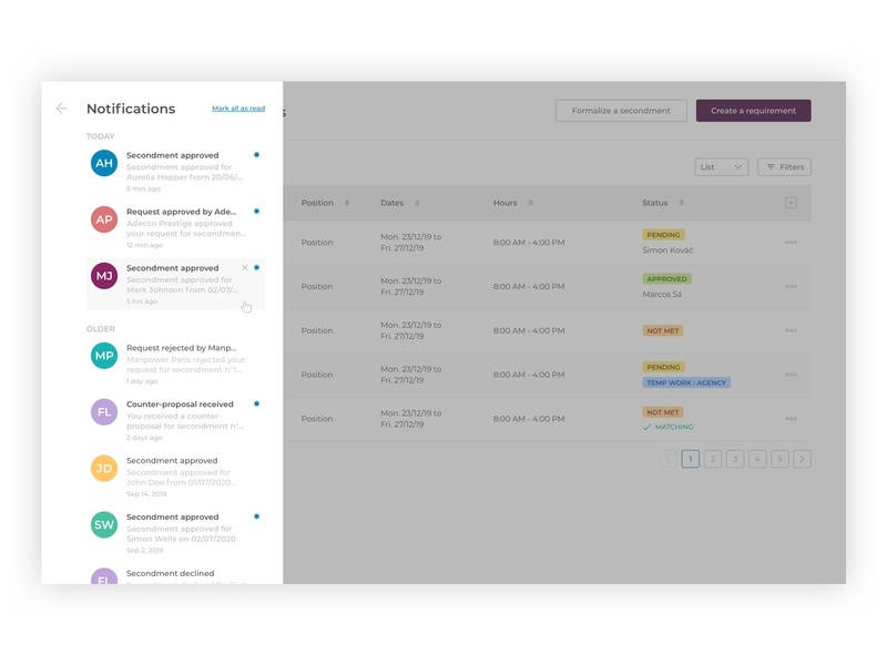 Andjaro - Notifications sketch web app app drawer panel notification center notifications andjaro ui design