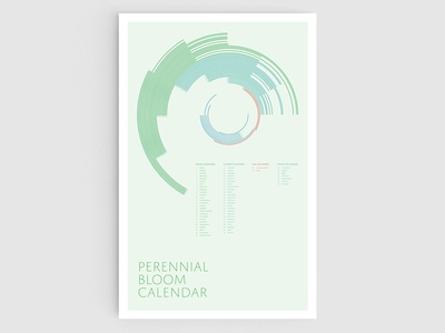 Perennial Bloom Calendar