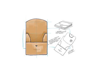 zero waste mailers retail apparel procreate art sustainability product illustration branding design