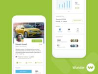 Wunder Carpool Profile Page