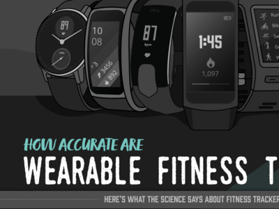 Wearable Infographic blog graphics blog post graphics fitness graphics graphic design infographic