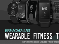 Wearable Infographic