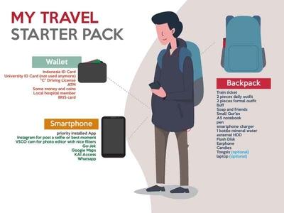 My travel starter pack