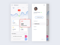 Dashboard & User Profile UI. App #Freebies