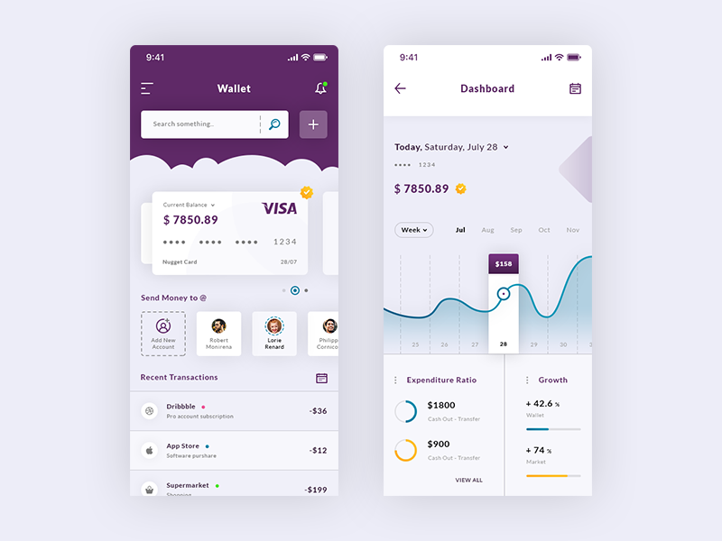 Wallet & Dashboard. IOS App #Freebies progress bar cryptocurrency visa send money to recent transactions current balance free freebies ui ux psd photoshop curve stats graph credit card wallet dashboard