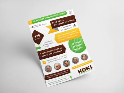 Koki. Infographic members users design infographic ad a4 infography infographie psd photoshop mock up cmjn print
