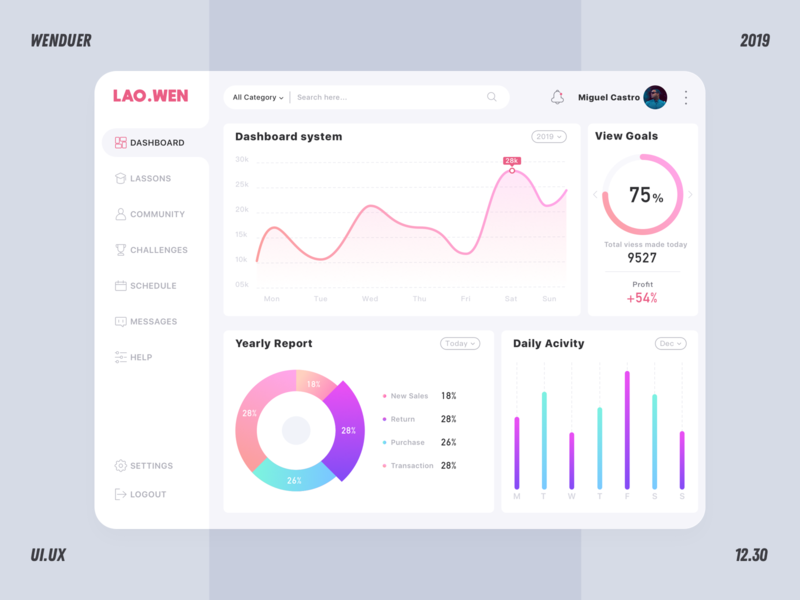 Dashboard~ web dashboard ui dashboard design dashboard app ux flat icon design ui