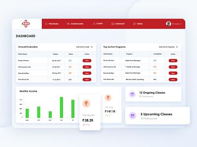 Training Program Management Software management software management desktop app program software training program dashboard app dashboard uiux design uiux uidesign ui