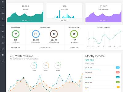 Admin Dashboard admin template chart graph admin dashboard
