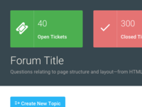 Support forum template