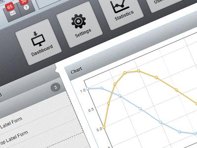 Ziown Admin - Dashboard admin dashboard ui clean admin template