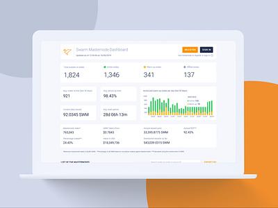 Swarm Masternodes chart analytics mvp interface tokens dashboard ui ux crypto blockchain