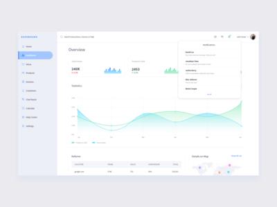 Dashboard Interface – 03