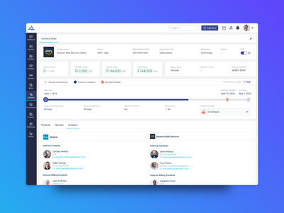 Terzo   Contract Detail View ui product design