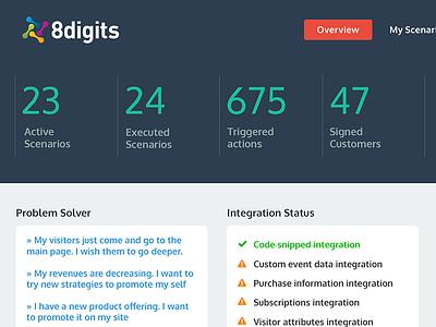 8digits - Overview overview dashboard blue flat design website
