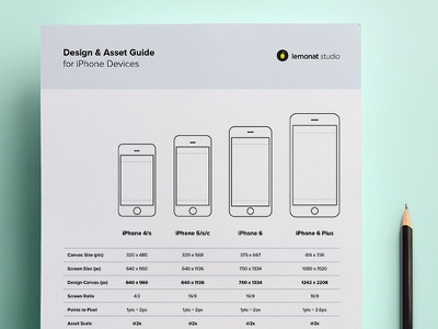New iPhone Design Guide iphone iphone5s iphone6 iphone6plus cheet sheet free download pdf guide
