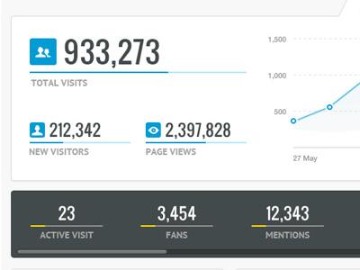 Stats blue white stats visitors bar analytics