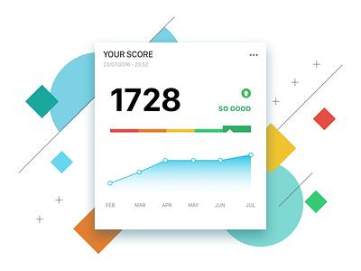 Score Card Widget widget module card chart graph score