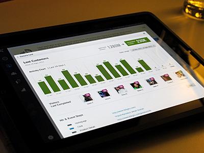 Bar charts chart analytics green