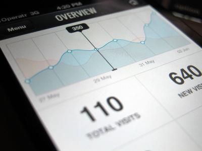Mobile Analytics Chart mobile iphone chart blue 8digits analytics data
