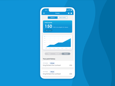 Invoicing app | Check out your point balance invoicing app shares scheme shares app design mobile app ux design ui design ui flat design