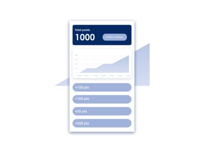 Invoicing app | Your points FAQ invoicing app mobile app app design ux design ui design ui app illustration flat design illustration digital illustration