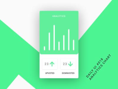 Daily UI #018 Analytics Charts