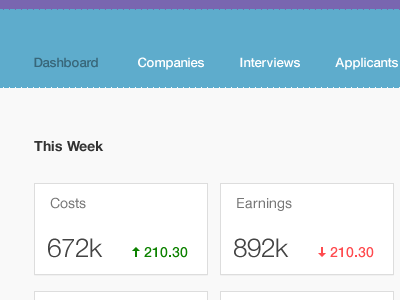 Dashboard flat dashboard color header nav costs earnings stats