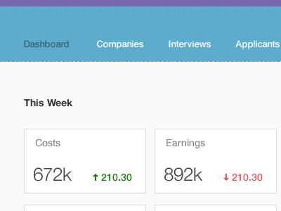 Dashboard flat dashboard color header nav costs earnings stats