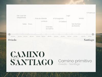 DailyUI #029 - Map camino santiago camino santiago map daily ui dailyui 029 dailyui 029