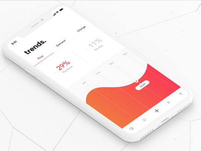 Home Finder Trends clean app type ux mobile app dashboard iphone ios typography ui design