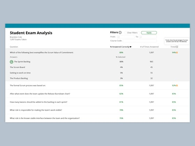 Exam Results Dashboard