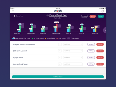 Nutritional Target Displays food graphs light theme dark theme prototype dashboard ux ui design