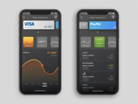 History Of Payments - Financial app