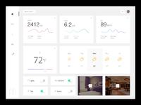 Home monitoring dashboard lg