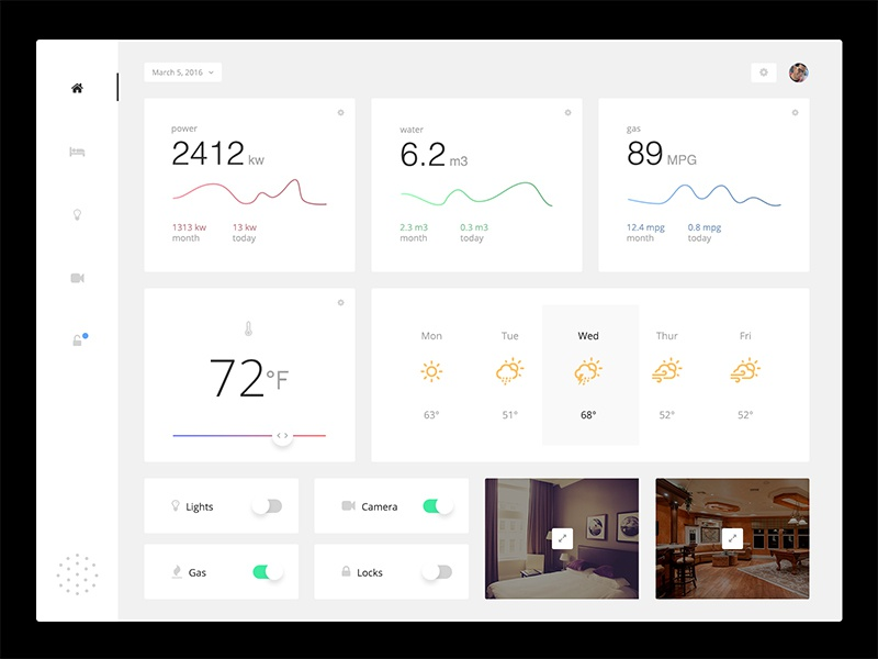 Daily UI #021 - Home Monitoring Dashboard + Free PSD home dashboard daily ui ui freebies psd freebie control home monitoring clean