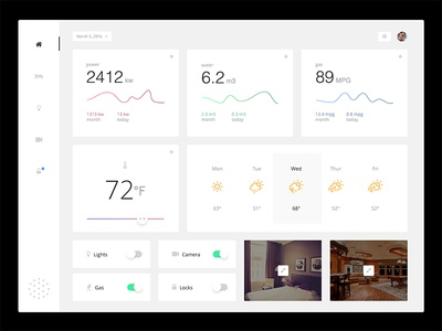 Daily UI #021 - Home Monitoring Dashboard + Free PSD