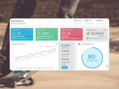 Dynamic - Responsive Admin Template dashboard bootstrap template admin responsive dynamic