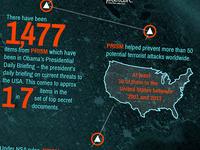 PRISM Infographic 2