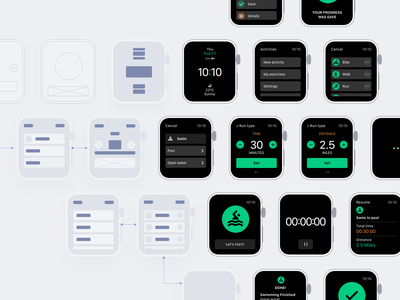 Swim | Apple Watch wearables wearable illustration illustrations watch ux ui flat