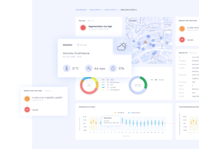 Dashboard - Modems analysis and health check