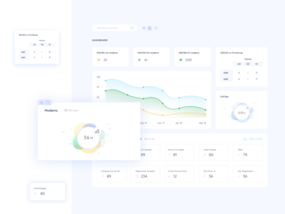 Dashboard - Modems Statistics