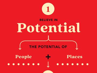 Believe in Potential