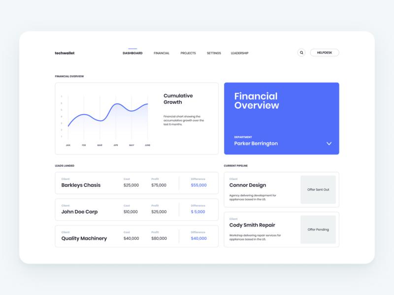 Financial Dashboard dashboard design flat iconography icon art app layout clean type typography minimalistic minimal web website illustration randing