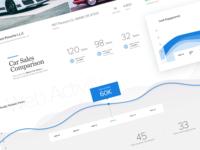 Sales Dashboard design flat iconography icon art app layout clean type typography minimalistic minimal web website illustration