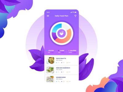 Diet Trackr