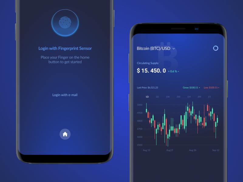Cryptograph interactive cryptocurrency ux design mobile app design mobileappdesign ux mobile app ios iphone iosdesign design app