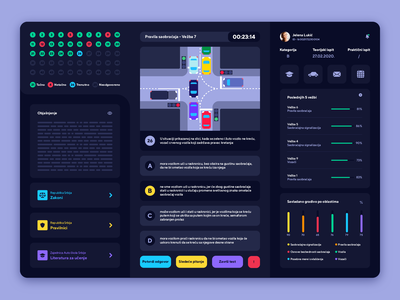 Driving school dashboard dashboard interface design user experience user interface uiux license driving class instructor driving test driving license car driving driving school